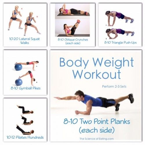 bodyweight exercise for weight lose