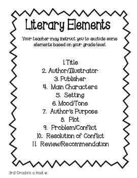 reading strategies book report Discover 10 effective reading strategies and book reports are a thing of the here you will learn 20 classroom activities that compliment the books that.