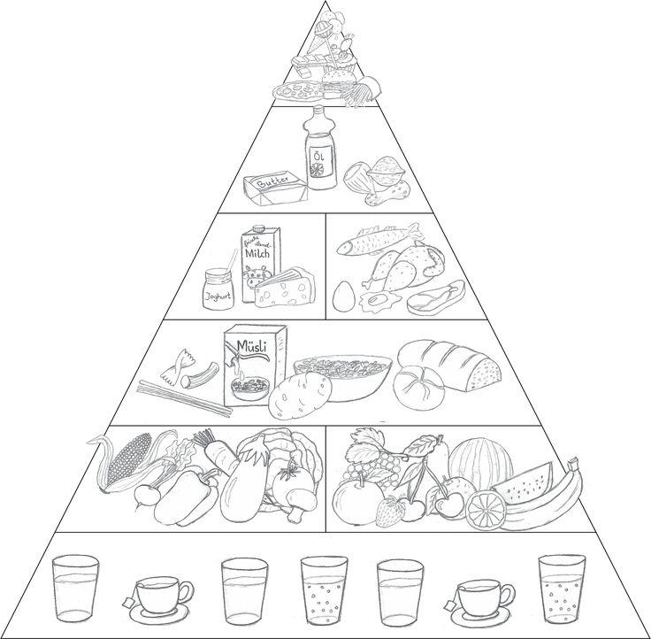 """""""So bleibe ich gesund"""" - Gesunde Ernährung"""