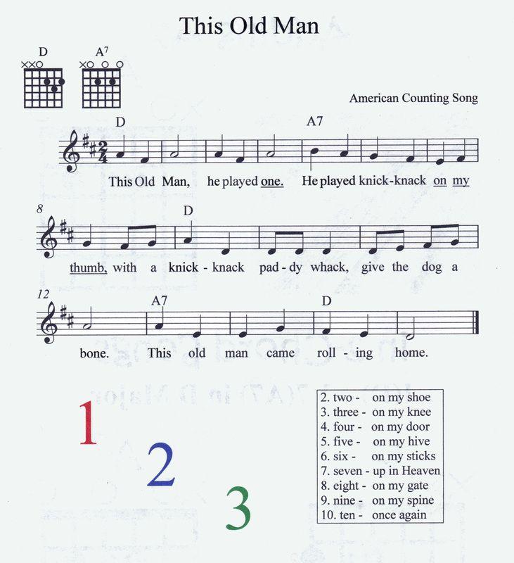 Two chord guitar songs
