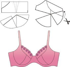 Bra designs and draft, patterns. Can you imagine drafting a bra pattern to actual body measurements, then changing the original style lines to a designer look - then make th...: