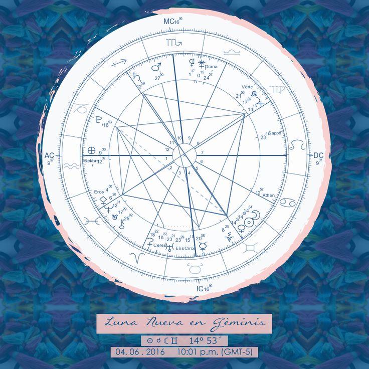 Luna Nueva en #Géminis ☉ ☌ ☾ ♊  14° 53´  Sábado, Junio 04 de 2016  Hora: 10:01 p.m. (GMT-5)