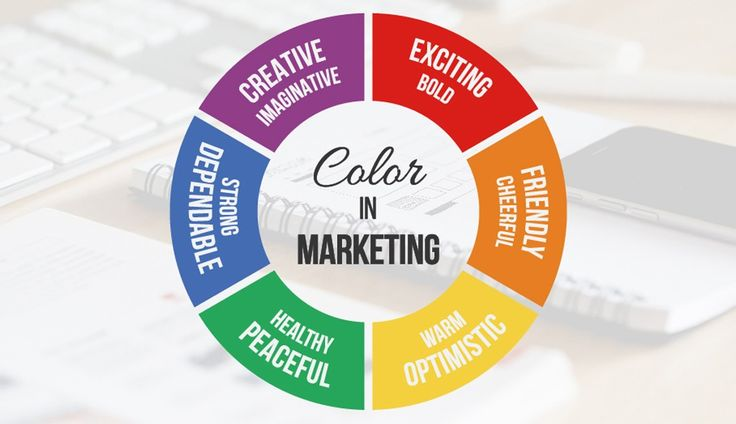 Color Psychology in Marketing : The Ultimate Guide   Visual Learning Center by Visme