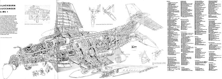 Anatomy of a Blackburn Buccaneer