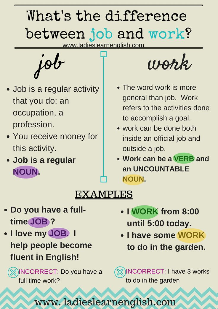 job and work: confusing words        Repinned by Chesapeake College Adult Ed. We offer free classes on the Eastern Shore of MD to help you earn your GED - H.S. Diploma or Learn English (ESL).  www.Chesapeake.edu