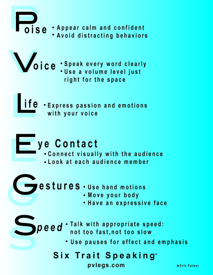 Classroom poster with the skills needed for effective oral presentations