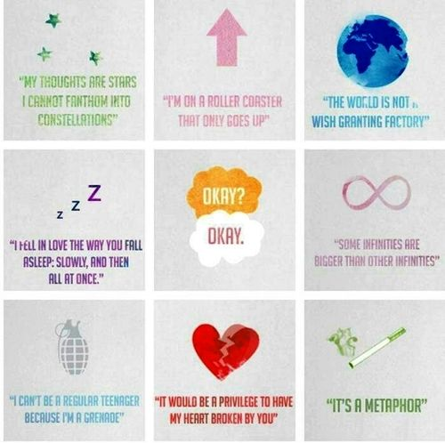 Quotes from The Fault In Our Stars. Seriously my favorite book ever. (If I had to have a favorite)