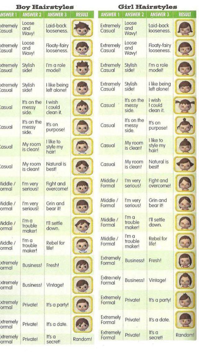 Animal Crossing New Leaf Hair Style Guide Animal Crossing Hair Animal Crossing Hair Guide New Animal Crossing