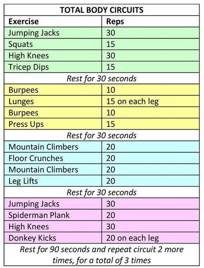 Found a new Tumbler to find workouts :)