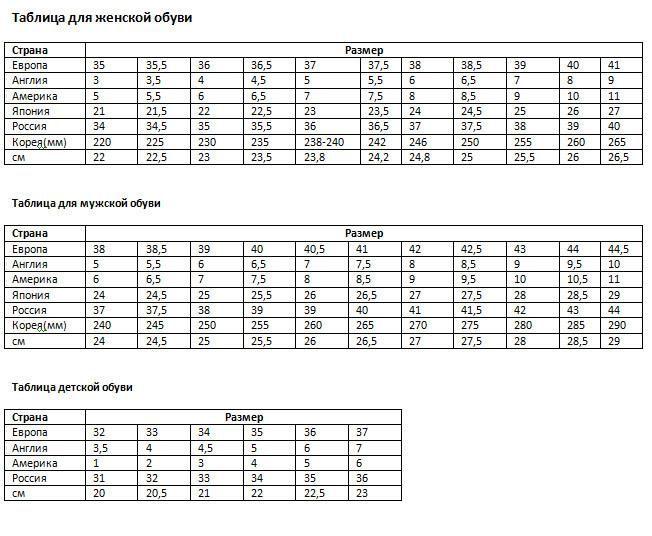 Соответствие размеров разных производителей носки обувь
