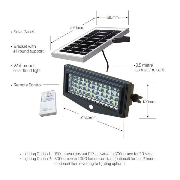 Solar Security And Flood Lights Remote Control Solar Security Light Security Lights Flood Lights Solar Security Light