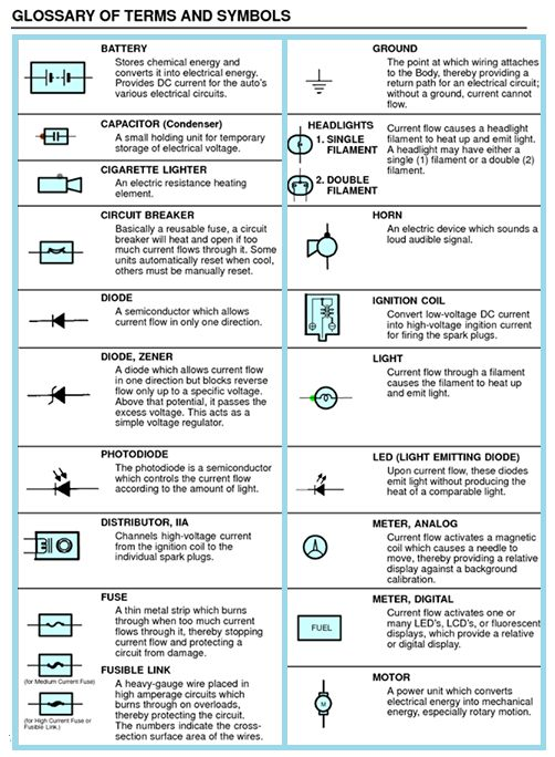 Pin by Terry Pennington on Electrical wiring | Electrical ...