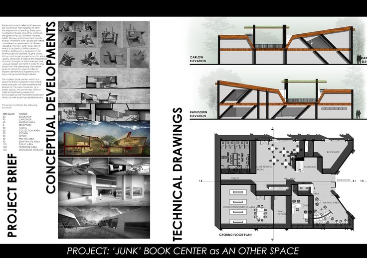Presentation Boards A Collection Of Other Ideas To Try Presentation Boards Concept Board And