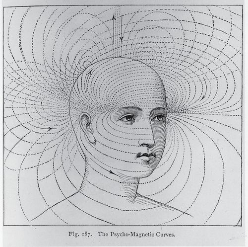 """Edwin Babbit's """"Principles of Light and Color,"""" 1878. Psycho-Magnetic Curves"""
