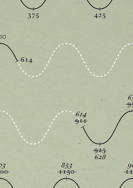 The Phantom Time Hypothesis, Visualized | Brain Pickings
