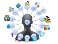 Personal Learning Networks Simplified for Teachers