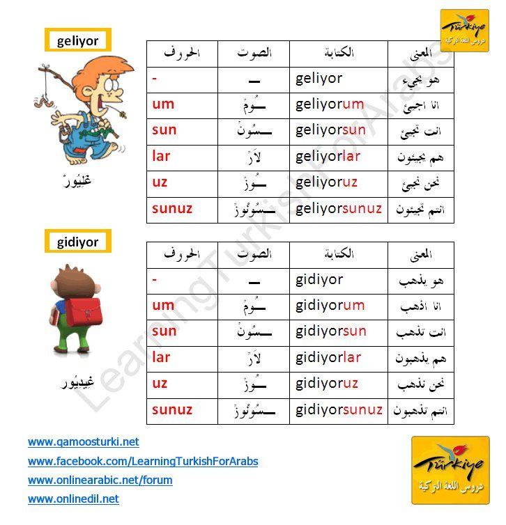 Learning Turkish For Arabs | اللغة التركية سهلة جدا