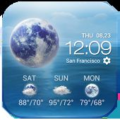 Daily&Hourly weather forecast