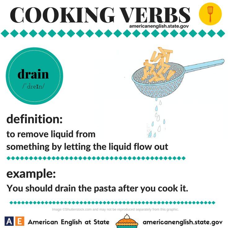 Cooking Verbs: drain