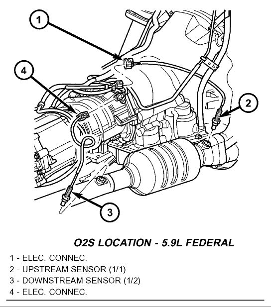 Dc Ab C C F D E on 96 Dodge Dakota Lifted