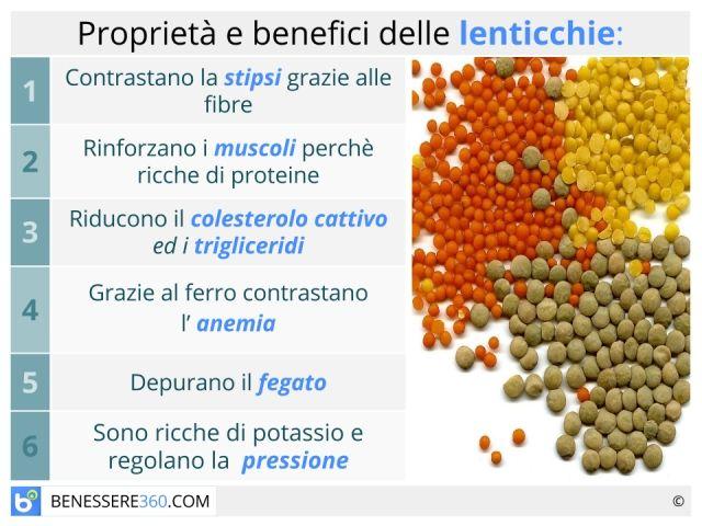 Lenticchie: proprietà, benefici, calorie e valori nutrizionali