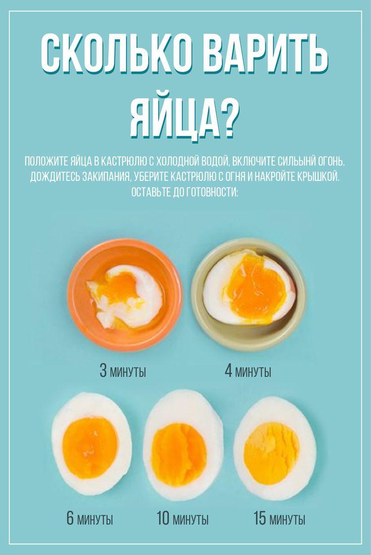 сколько варить яйца, яйца вкрутую, яйца всмятку, яйца в мешочек, яйцо пашот, куриное яйцо, жидкий желток