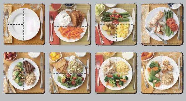 EL PLATO SALUDABLE IDEAL  LA MITAD de tu plato (50%) tiene que contener VERDURAS en su mayoría y algo de FRUTAS. •LA OTRA MITAD del plato (50%) se divide en 2:  ◦CEREALES INTEGRALES (25% del plato): Arroz, pasta, pan, etc.  ◦PROTEÍNA MAGRA (25% restante): fundamentalmente pescado o aves.