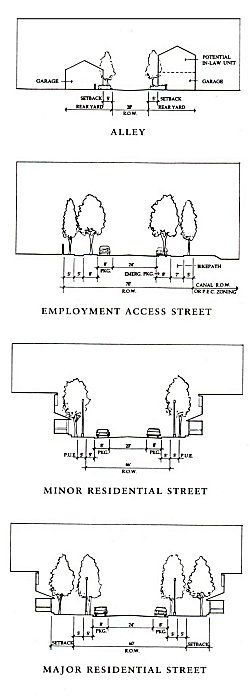(week 9)Typical street sections for Brentwood California