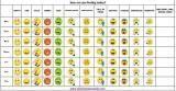 Several behavior charts for kids