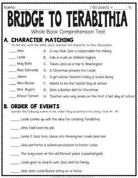 bridge to terabithia book report Planet book club offers a lesson plan for the novel bridge to terabithia by katherine paterson this site provides further materials for the discussion.