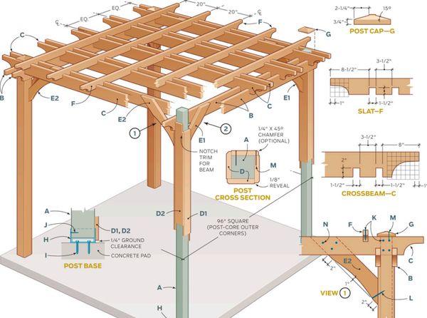 credit: Popular Mechanics [http://www.popularmechanics.com/home/how-to-plans/how-to/a760/how-to-build-a-pergola-plans/]