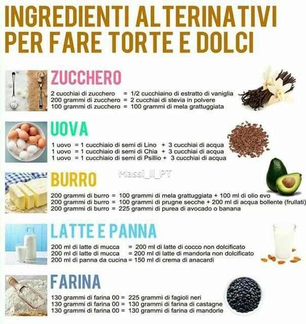 Ingredienti alternativi per dolci e torte