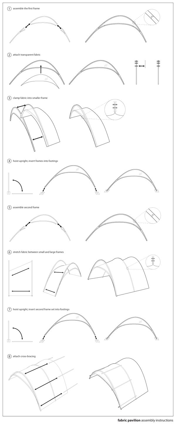 Fabric Structure: tech drawings