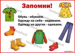 Плакат Развитие речи - Одежда и обувь