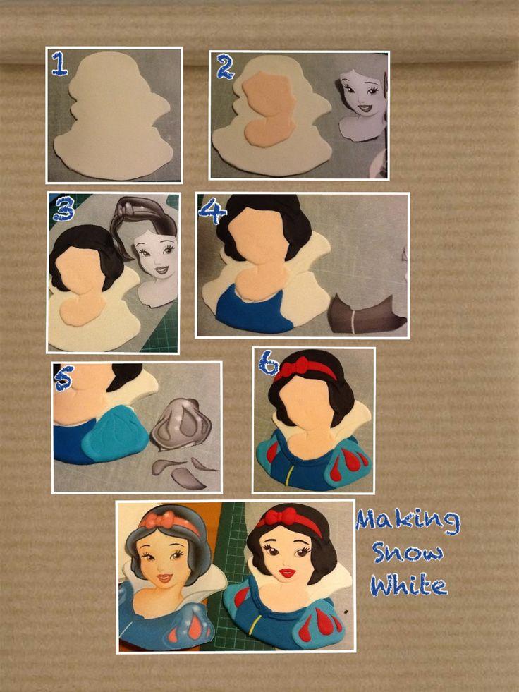 Picture source:  http://media-cache-ec3.pinimg.com/originals/dc/6e/75/dc6e75e410622eff6a503e3e6e06bc5b.jpg