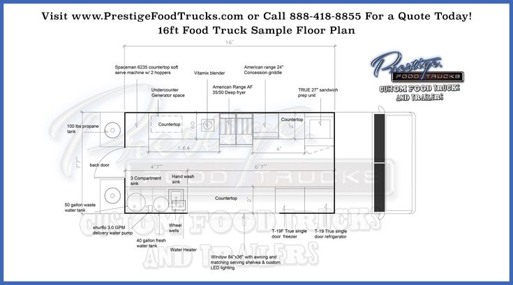 A Sample Food Concession Stand Business Plan Template