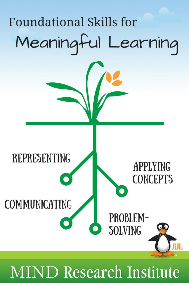 importance of meaningful learning pdf