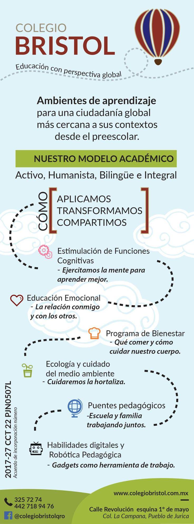 Infografía de nuestro modelo educativo. Ambientes de aprendizaje para una ciudadanía global más cercana a sus contextos desde el preescolar.