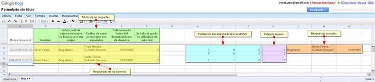 Google Docs y Sites. Analizar las respuestas en excel