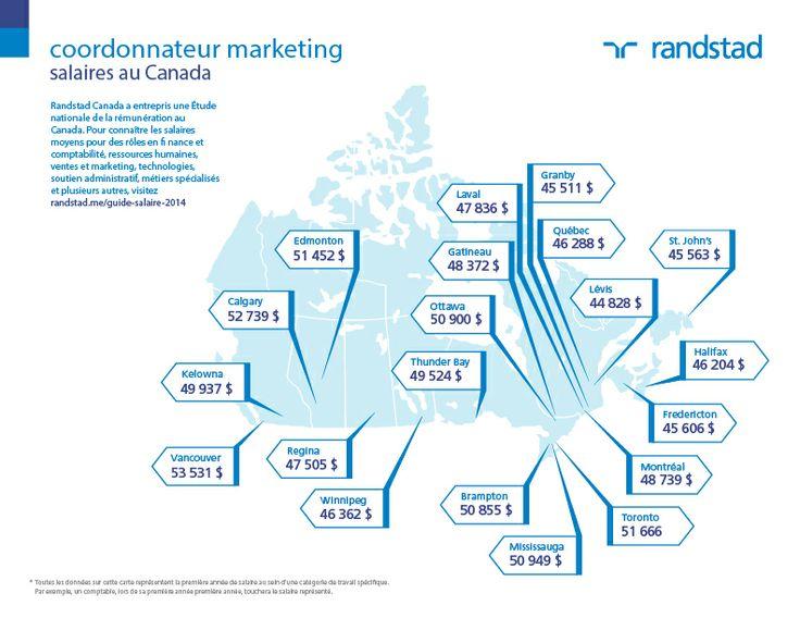 #Salaires #2014 Rémunération #Canada #Emploi Métier Coordonnateur Marketing. Découvrez d'autres salaires sur: http://content.randstad.ca/guide-salaire-2014