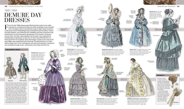 western history of fashion The history of western fashion is long but we'll sum it up in 1,000 words or less western fashion has evolved from the simple toga to complex.