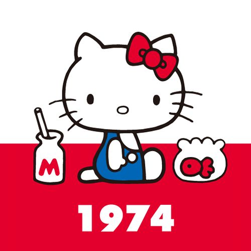 Hello kitty through the year 1974
