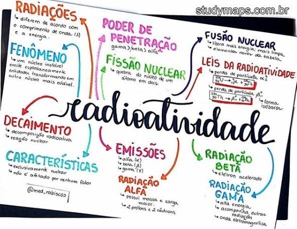 Pin De Mabel Sanchez Em Portadas Radioatividade Quimica Enem