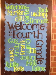Wordle themed welcome back bulletin board!