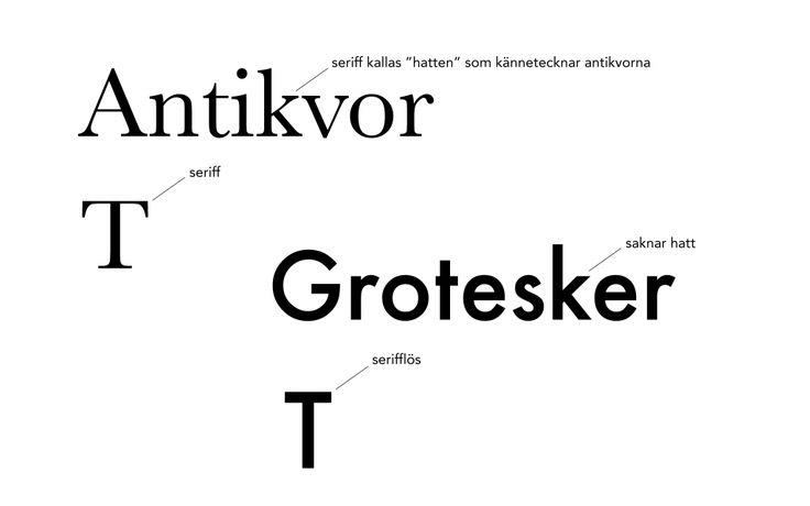 skillnaden mellan font och typsnitt och andra saker som är bra att veta i grafisk design BLOMSTRANDE | Typografi: font och typsnitt | http://blomstrande.com