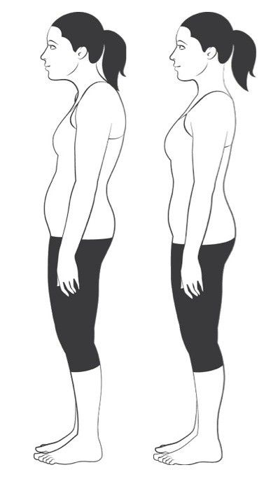 how to have the perfect standing posture