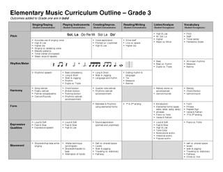 Grade 3 scope and sequence