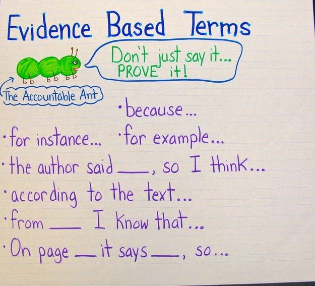 The Accountable Ant | Community Post: 21 Cool Anchor Charts To Teach Close-Reading Skills