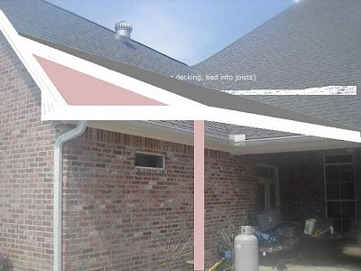 How to tie low pitch roof into sides of house OR build up?-corner-roof.jpg