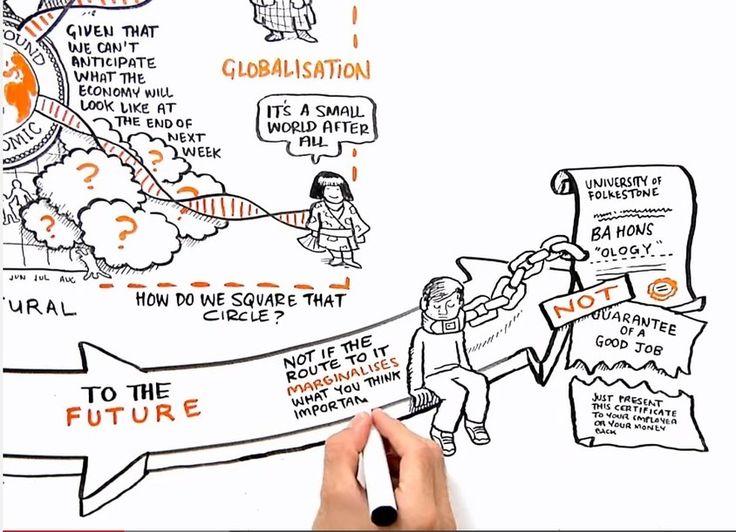 3 Poderosas ferramentas online para criar  animações em vídeo | Educational Technology and Mobile Learning